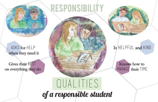Qualities of a responsible student